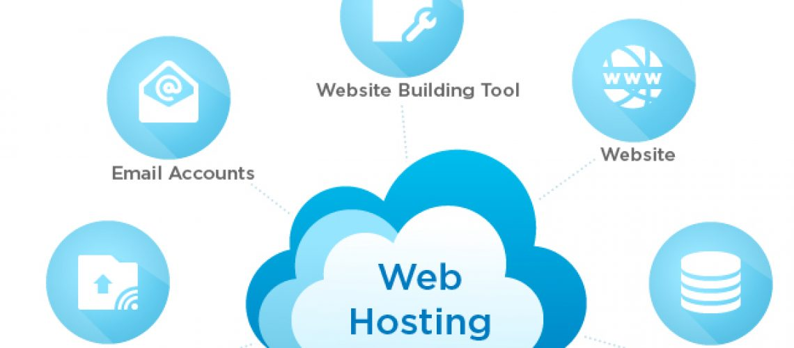 what_is_web_hosting